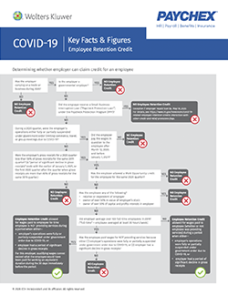 COVID-19 Key Facts and Figures Card